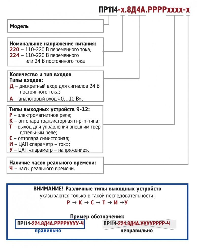 Модификации ПР114