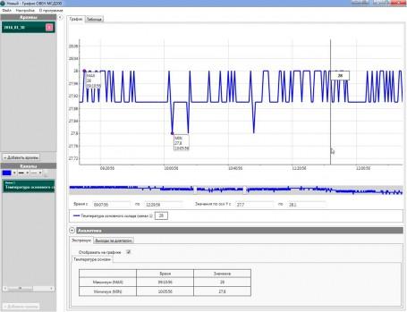 Программа для построения графиков МСД200