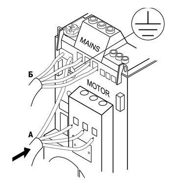 Подключение электродвигателя (кабель А, клеммы «Motor») и сетевых проводов (кабель Б, клеммы «Mains»)