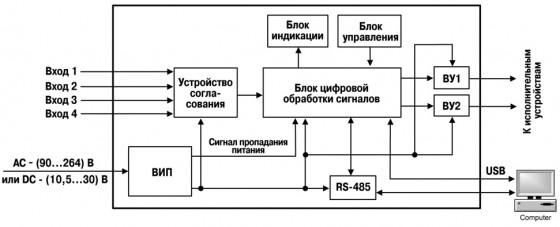 Схема для электронного счетчика фото 349