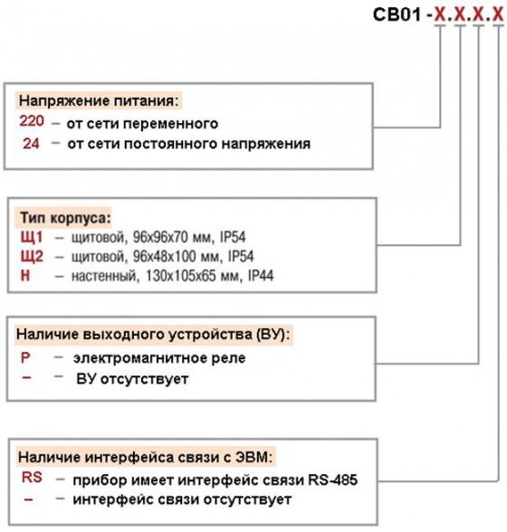 Модификации СВ01