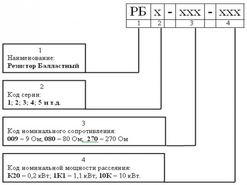тормозные резисторы обозначения при заказе