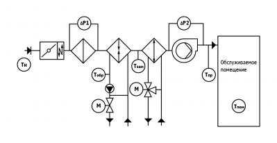 ТРМ1033 схема-3