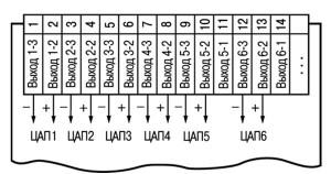 Схема подключения ЦАП прибора ТРМ136-И