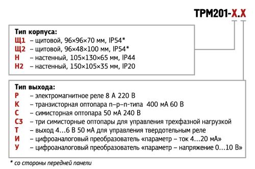 Модификации ОВЕН ТРМ201