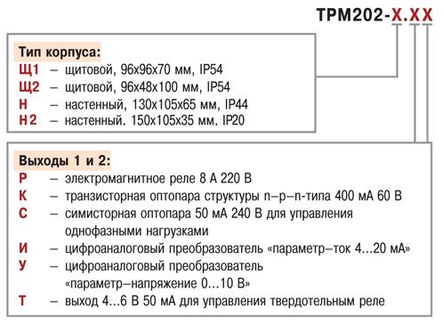 Модификации ОВЕН ТРМ202