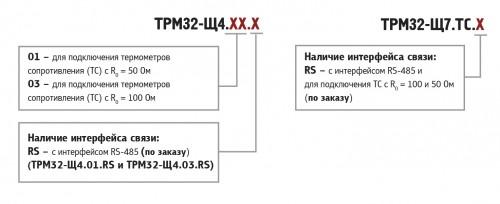 Обозначения при заказе ТРМ32