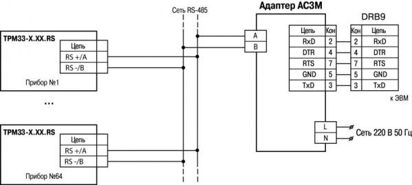 Контроллер для регулирования температуры в системах отопления с приточной вентиляцией ОВЕН ТРМ33-Щ4