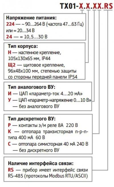 Обозначения при заказе ОВЕН ТХ01