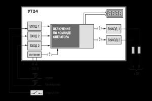 Функциональная схема УТ24 (упрощенная)
