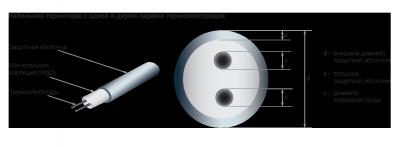 Кабельная термопара с одной и двумя  парами термоэлектродов