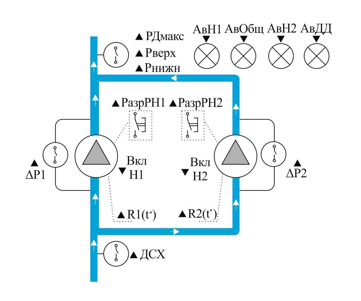 Регулирование давления 2-мя насосами по реле давления