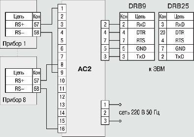 Схема подключения приборов ТРМ32, ТРМ33, УКТ38-В, УКТ38-Щ4