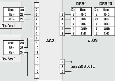 Схема подключения приборов ТРМ0-PiC, ТРМ1-PiC, ТРМ5-PiC, ТРМ10-PiC, ТРМ12-PiC
