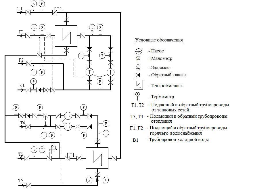 Схемы оборудования цтп