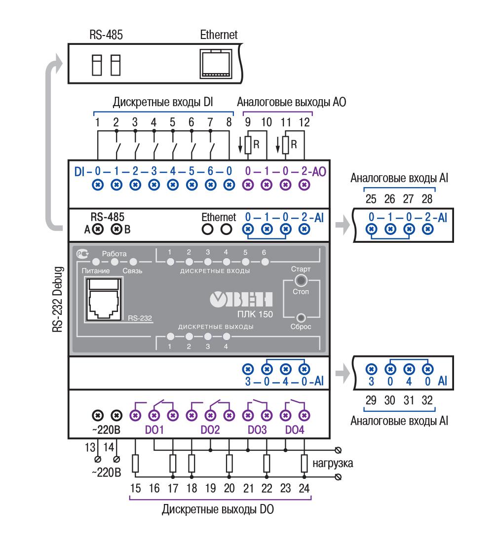 Схема аналогового входа плк