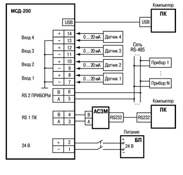 Схема подключения модуля сбора