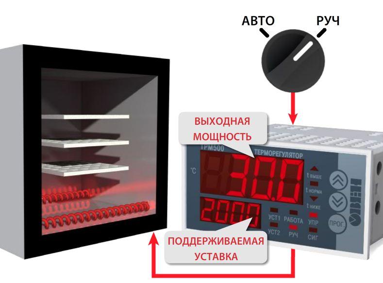 терморегулятор трм500 инструкция по применению - фото 5