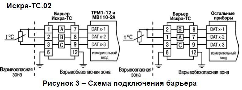 Схемы подключения ИСКРА-ТС.02