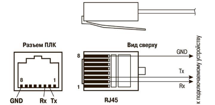 Схема кабеля для подключения к