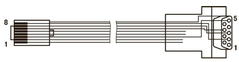 Схема кабеля КС16