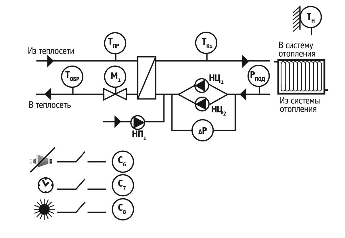 Схема №1: один контур – Отопление