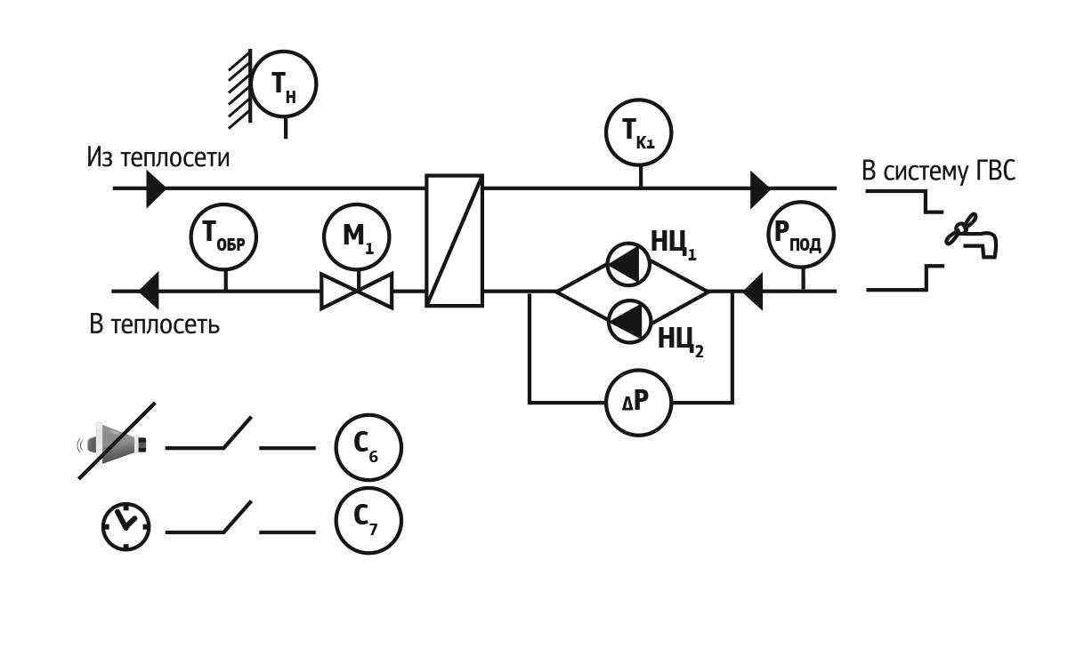 Схема №2: один контур – ГВС