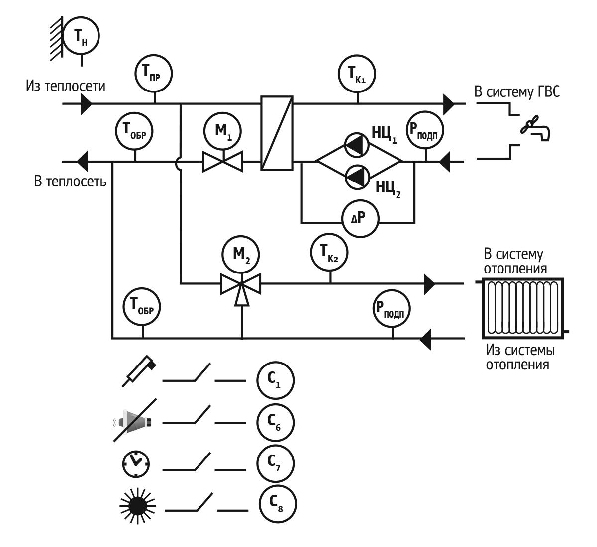 Схема №3: два независимых контура – ГВС + Отопление, без циркуляционных насосов