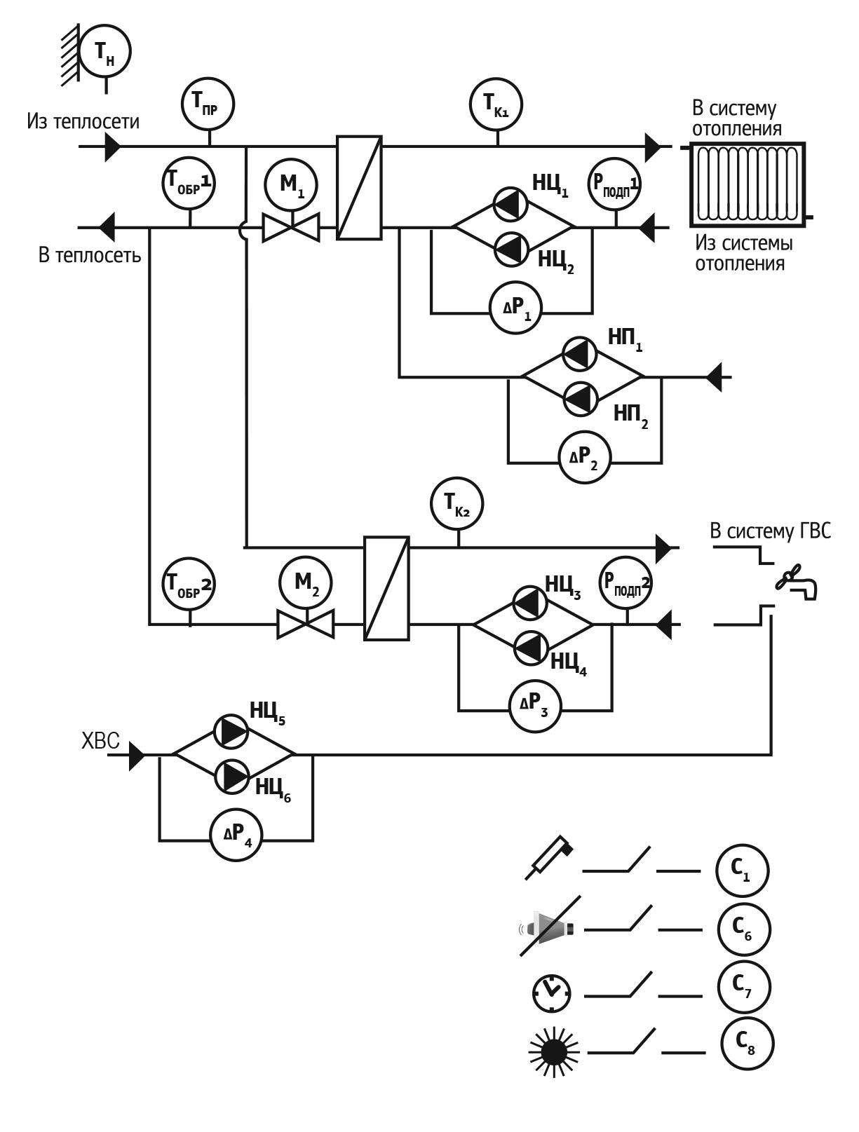 Схема №5: два независимых контура – Отопление + ГВС