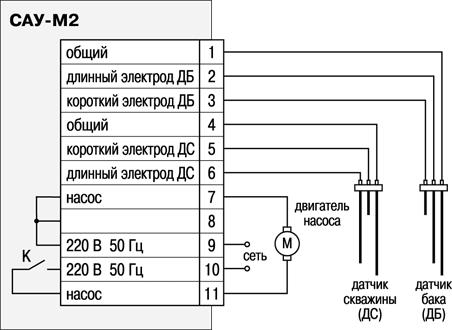 Схема подключения САУ-М2 при использовании его для заполнения резервуара с помощью погружного насоса с защитой от «сухого» хода