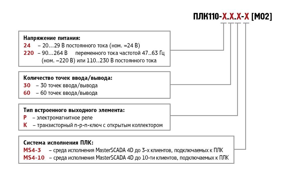 купить сертификат ИСО 9001 в Нижнем Новгороде