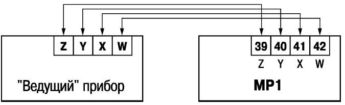 Схема подключения модуля к «