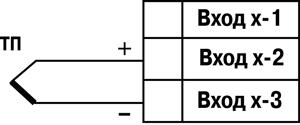 Схемы подключения ОВЕН МВ110-2А