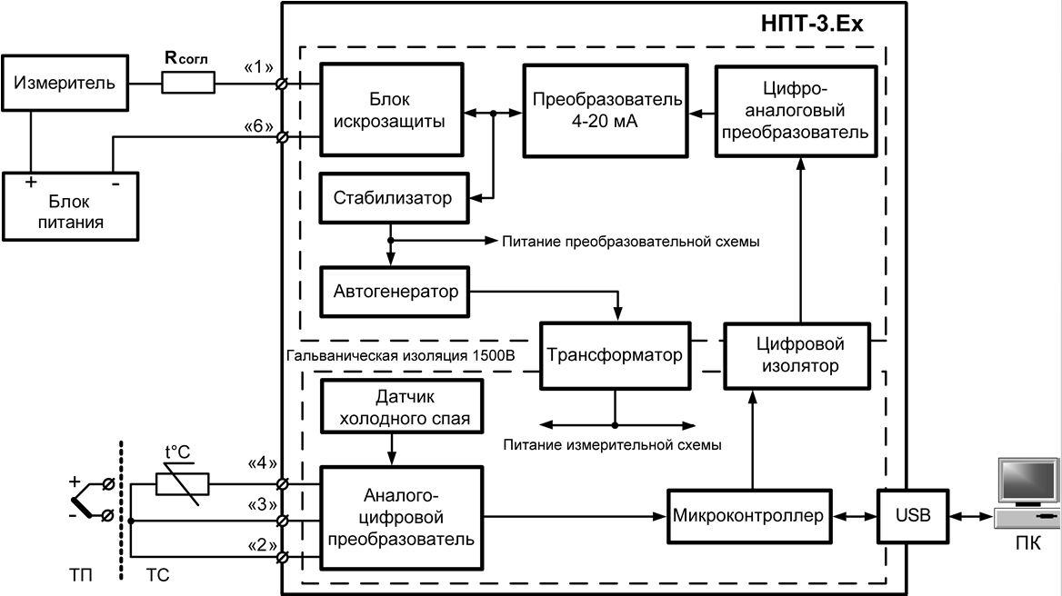 Схема подключения НПТ-3.Ех