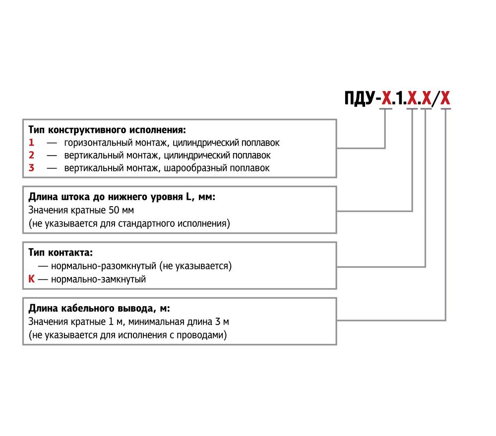 обозначение уровня холестерина в анализах крови