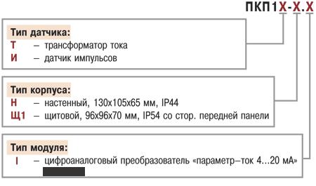 Модификации ОВЕН ПКП1
