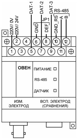 Общий вид прибора МВ110-224.pH