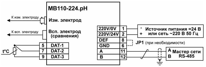 Подключение к МВ110-224.