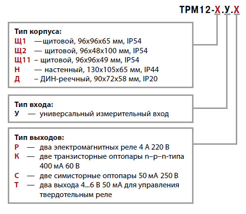 Модификации ОВЕН ТРМ12