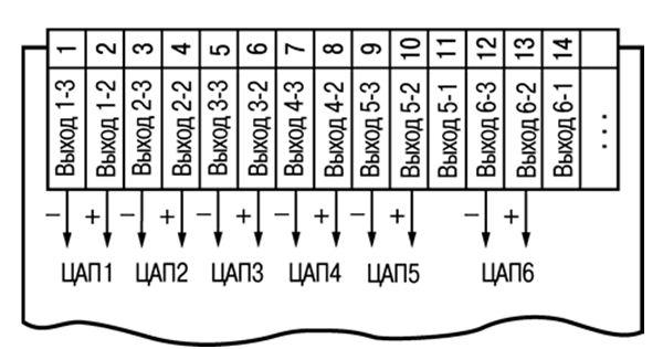 Схема подключения ЦАП