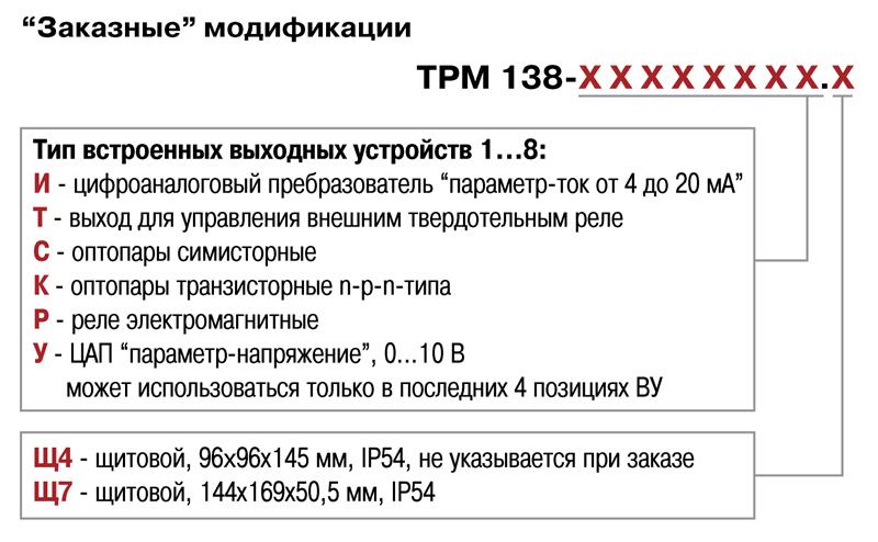 """Измеритель-регулятор температуры, давления восьмиканальный ТРМ 138 - ООО """"Вектор-КИП"""""""