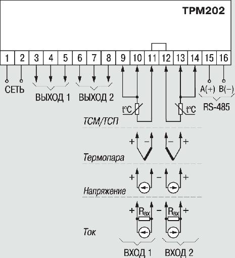 Измеритель-регулятор двухканальный с RS-485 ОВЕН ТРМ202. Схемы подключения