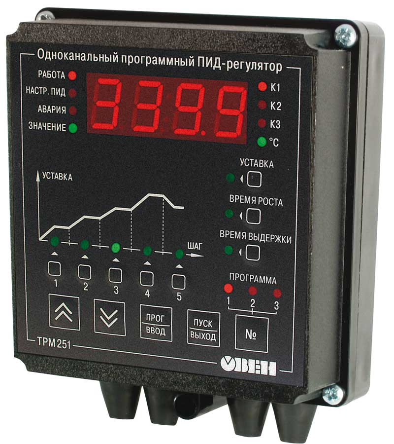 TRM251 PID controller Step-by-step