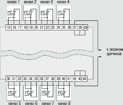 Схема подключения прибора модификации УКТ38-Щ4-ТС