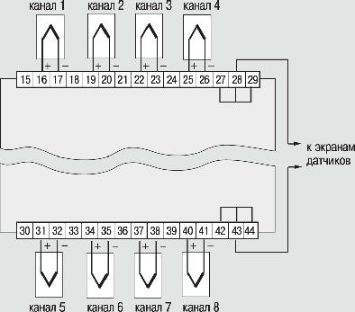 Схема подключения приборов модификаций УКТ38-Щ4-ТП и УКТ38-Щ4-ТПП