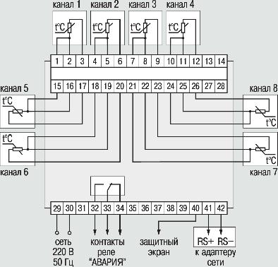Схема подключения прибора модификаций УКТ38-В.01 и УКТ38-В.03