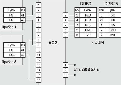 Схема подключения приборов УКТ38-В к сетевому адаптеру АС2