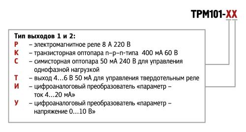 Модификация ТРМ101