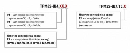 Модификации ТРМ32