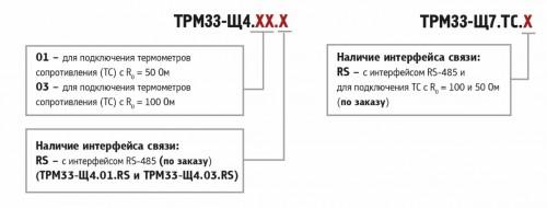 Модификации ОВЕН ТРМ33